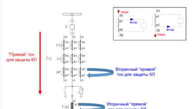 3-polyarnost-tt